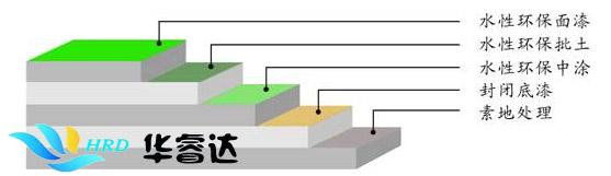 工程图标.jpg