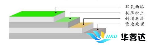 工程图示.jpg